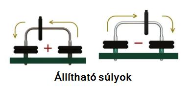 Allithato-sulyok-grafika.png
